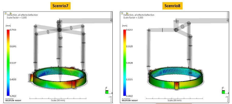 Deformation of plastic crown in e-bike reducer